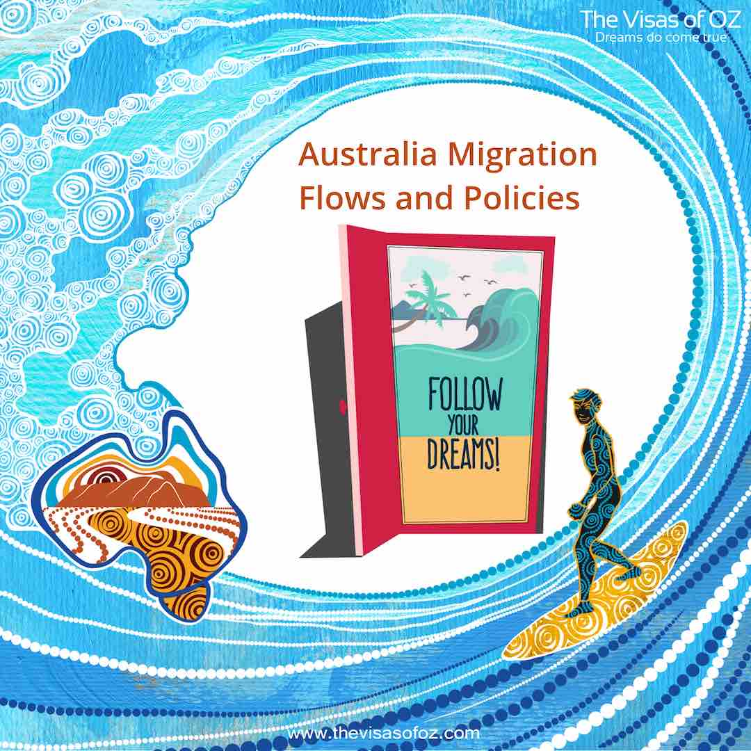 Migration Flows and Policies