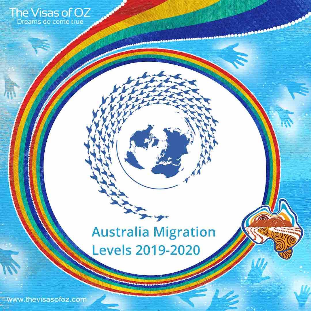Migration Levels 2019-2020